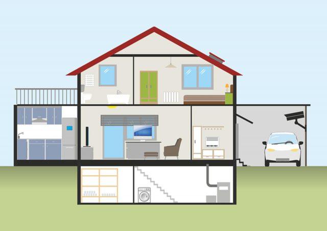 Elektryczne ogrzewanie podłogowe – innowacyjne rozwiązanie dla Twojego domu